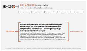 Richard Loos